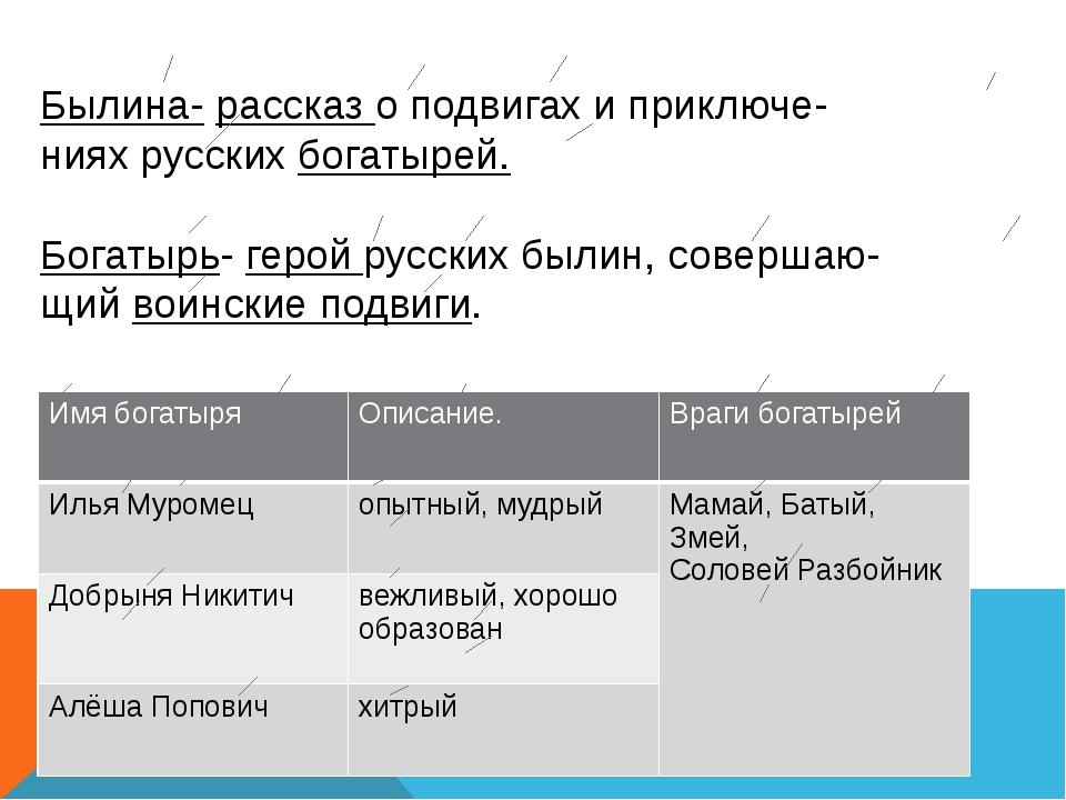 Былина- рассказ о подвигах и приключе- ниях русских богатырей. Богатырь- геро...