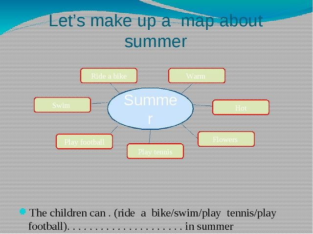 Let's make up a map about summer The children can . (ride a bike/swim/play te...