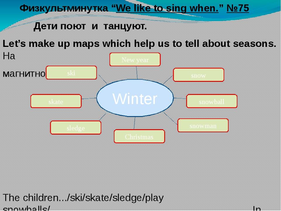 """Физкультминутка """"We like to sing when."""" №75 Дети поют и танцуют. Let's make..."""