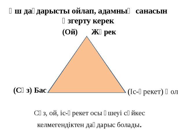 Сөз, ой, іс-әрекет осы үшеуі сәйкес келмегендіктен дағдарыс болады. Үш дағда...