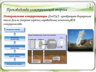 Производство электрической энергии Геотермальные электростанции (ГеоТЭС) - пр
