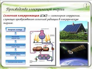 Производство электрической энергии Солнечная электростанция (СЭС) — инженерно