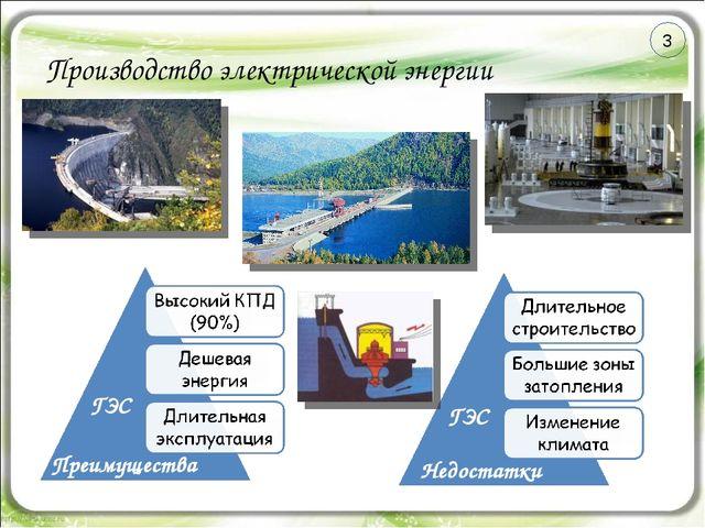 Производство электрической энергии Преимущества Недостатки ГЭС ГЭС 3