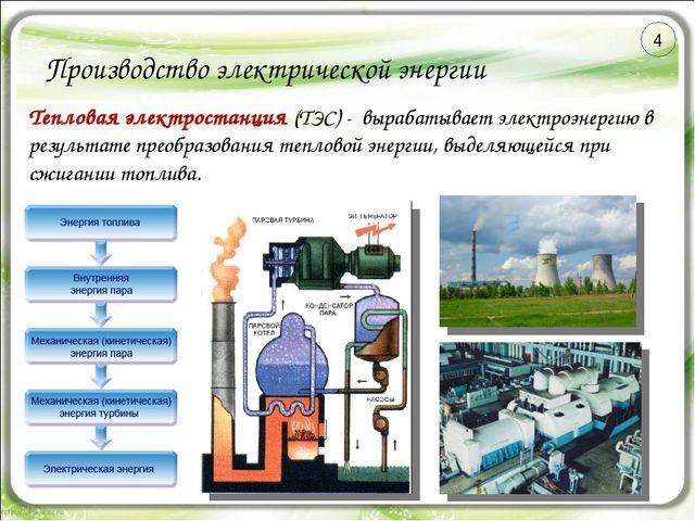 Презентация на тему производство и использование электрической энергии