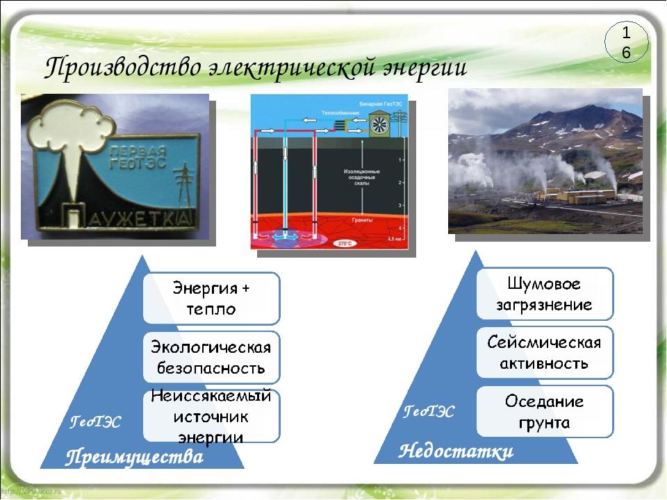 Производство электрической энергии ГеоТЭС Преимущества ГеоТЭС Недостатки 16