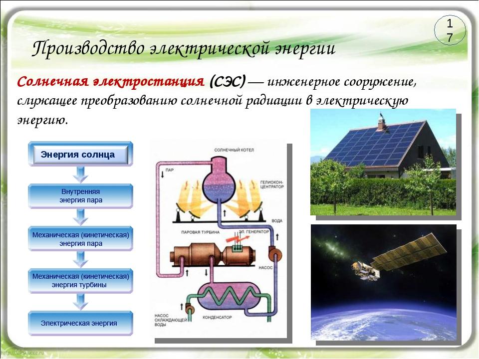 Производство электрической энергии Солнечная электростанция (СЭС) — инженерно...