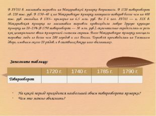 В XVIII в. масштабы торговли на Макарьевской ярмарке возрастали. В 1720 това