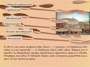 чай, хлопчатобумажные и шелковые ткани тафта, полушелковые ткани Сибирский ки