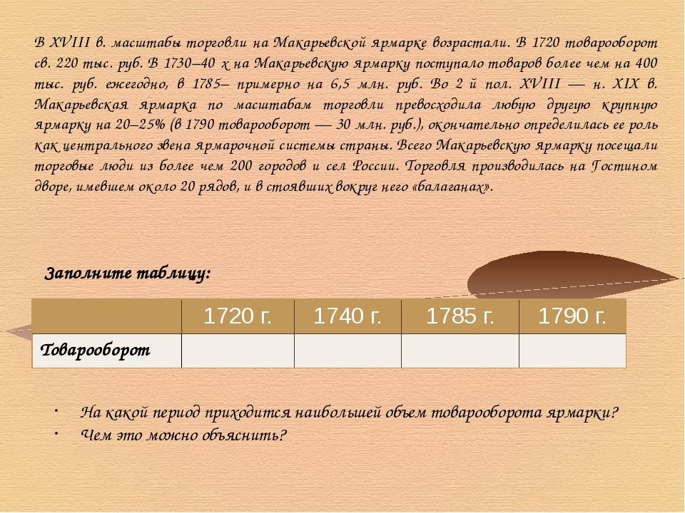 В XVIII в. масштабы торговли на Макарьевской ярмарке возрастали. В 1720 това...