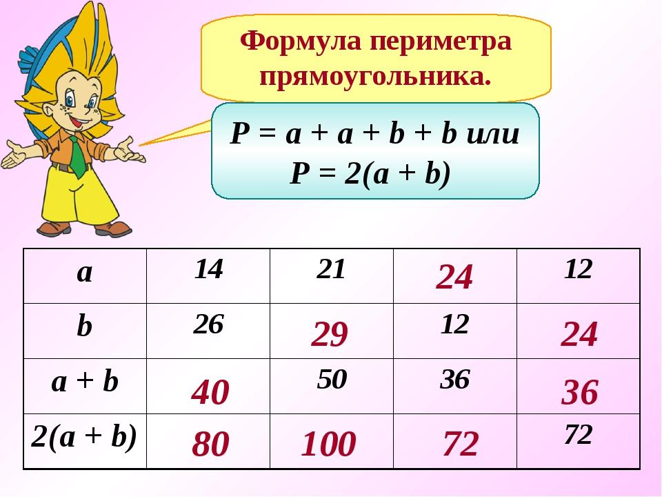 Формула периметра прямоугольника. P = a + a + b + b или P = 2(a + b) 40 80 29...