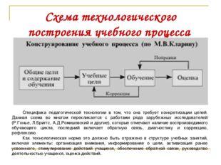 Схема технологического построения учебного процесса Специфика педагогической