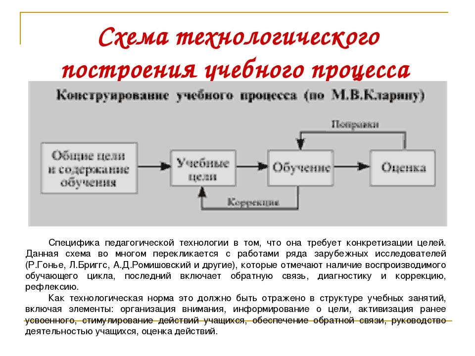 Схема технологического построения учебного процесса Специфика педагогической...