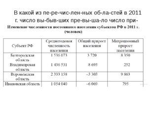 В какой из перечисленных областей в 2011 г. число выбывших превыша