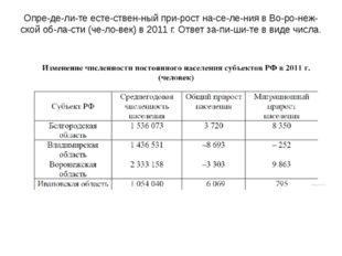 Определите естественный прирост населения в Воронежской области