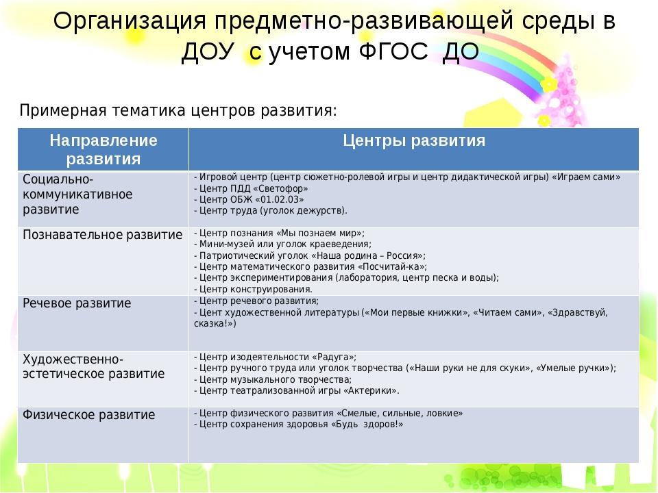 Организация предметно-развивающей среды в ДОУ с учетом ФГОС ДО Примерная тема...
