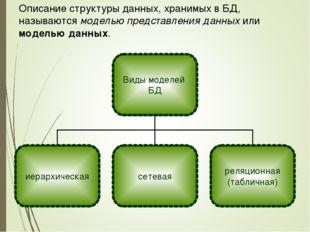 Описание структуры данных, хранимых в БД, называются моделью представления да