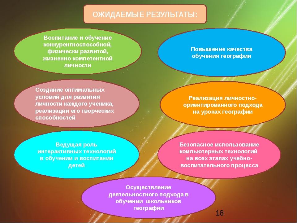 Воспитание и обучение конкурентноспособной, физически развитой, жизненно ком...