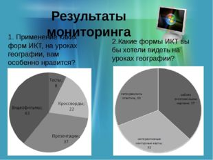 Результаты мониторинга 1. Применение каких форм ИКТ, на уроках географии, вам
