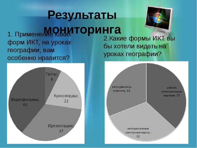 Результаты мониторинга 1. Применение каких форм ИКТ, на уроках географии, вам...