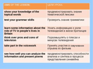 AIMS OF THE LESSON: ЦЕЛИ УРОКА: show your knowledge of the topical words прод