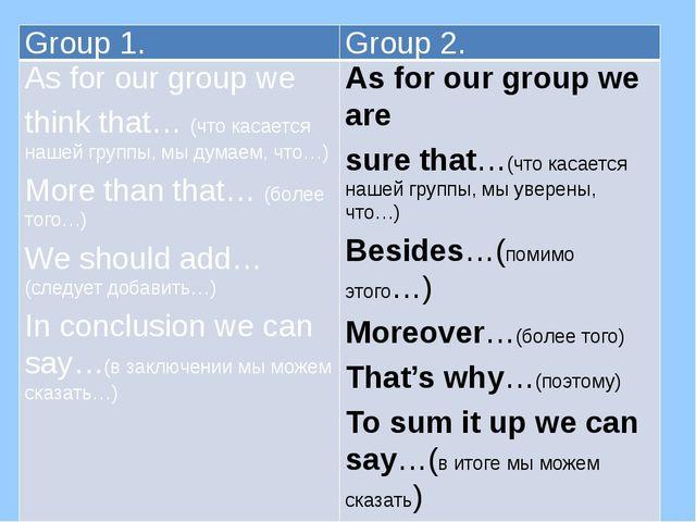 Group 1. Group 2. As for our group we think that…(что касается нашей группы,...