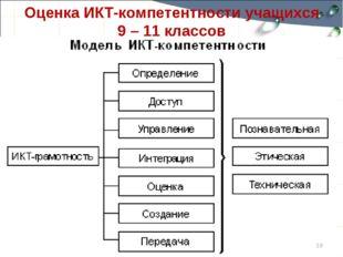 Оценка ИКТ-компетентности учащихся 9 – 11 классов *