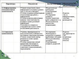 * 2.2.Информационно- коммуникативная компетентность Умение осуществлять поис