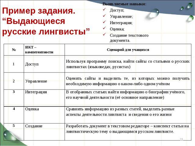 """Пример задания. """"Выдающиеся русские лингвисты"""" Выявляемые навыки: Доступ; Упр..."""