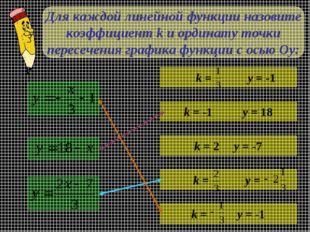 Для каждой линейной функции назовите коэффициент k и ординату точки пересечен