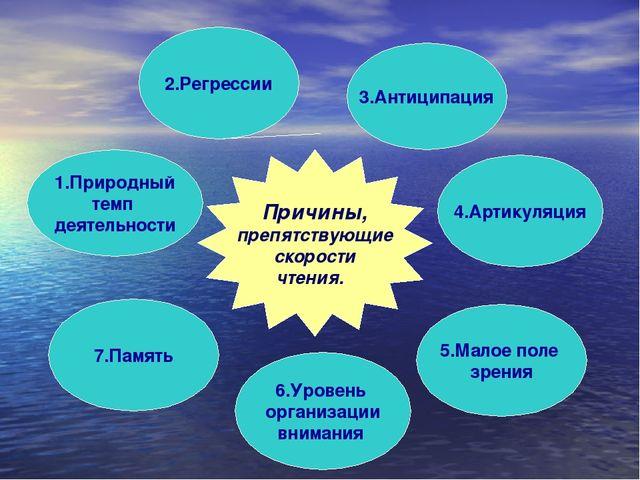 2.Регрессии 3.Антиципация 1.Природный темп деятельности 6.Уровень организации...