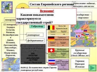 Состав Европейского региона. 50 государств федеративные унитарные республики