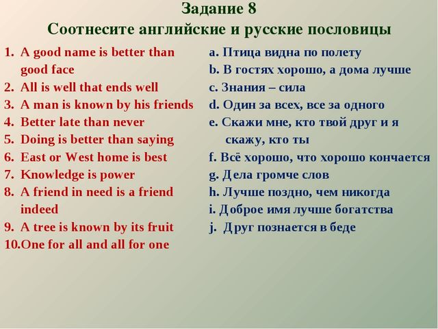 Задание 8 Соотнесите английские и русские пословицы A good name is better th...