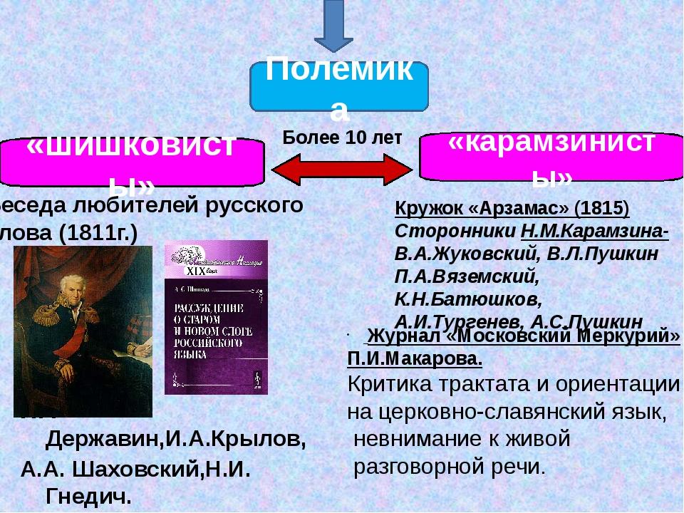Полемика «шишковисты» «карамзинисты» Более 10 лет Г.Р. Державин,И.А.Крылов,...