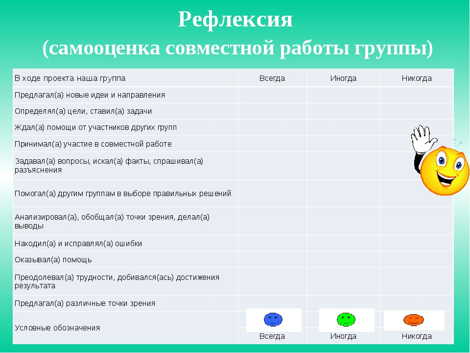 Рефлексия (самооценка совместной работы группы) В ходе проекта наша группаВс...