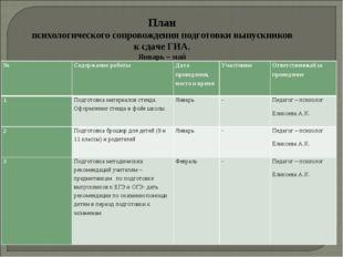 План психологического сопровождения подготовки выпускников к сдаче ГИА. Январ