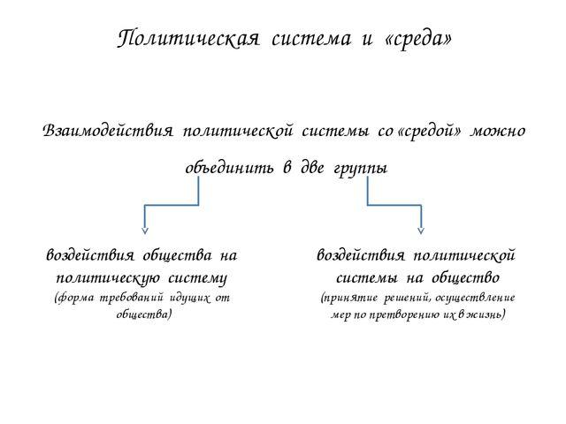 Политическая система и «среда» Взаимодействия политической системы со «средой...