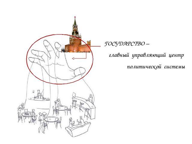 ГОСУДАРСТВО – главный управляющий центр политической системы