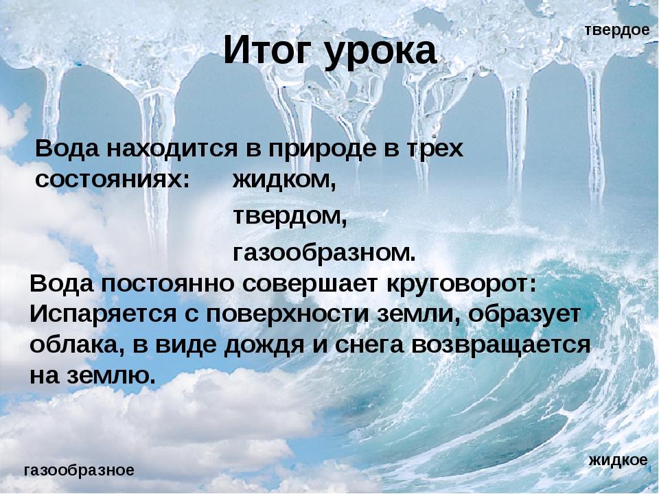 Итог урока Вода находится в природе в трех состояниях: жидком, твердо...