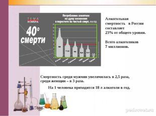 Алкогольная смертность в России составляет 23% от общего уровня. Всего алкого