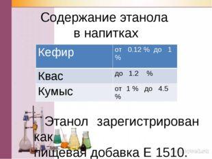 Содержание этанола в напитках Этанол зарегистрирован как пищевая добавка Е 1