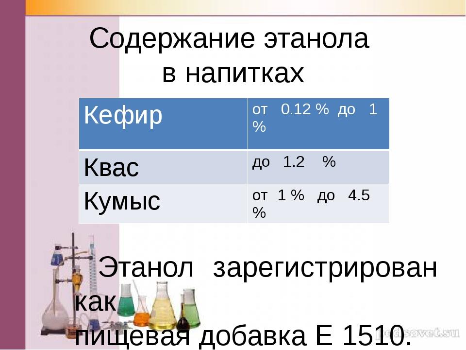 Содержание этанола в напитках Этанол зарегистрирован как пищевая добавка Е 1...