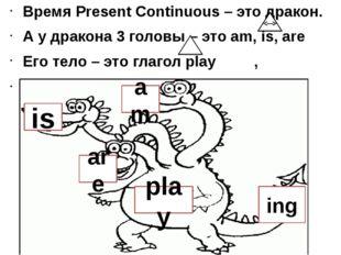 Время Present Continuous – это дракон. А у дракона 3 головы – это am, is, are