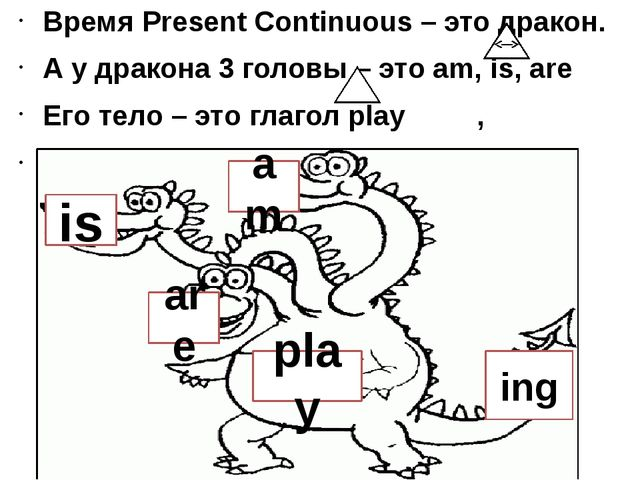 Время Present Continuous – это дракон. А у дракона 3 головы – это am, is, are...