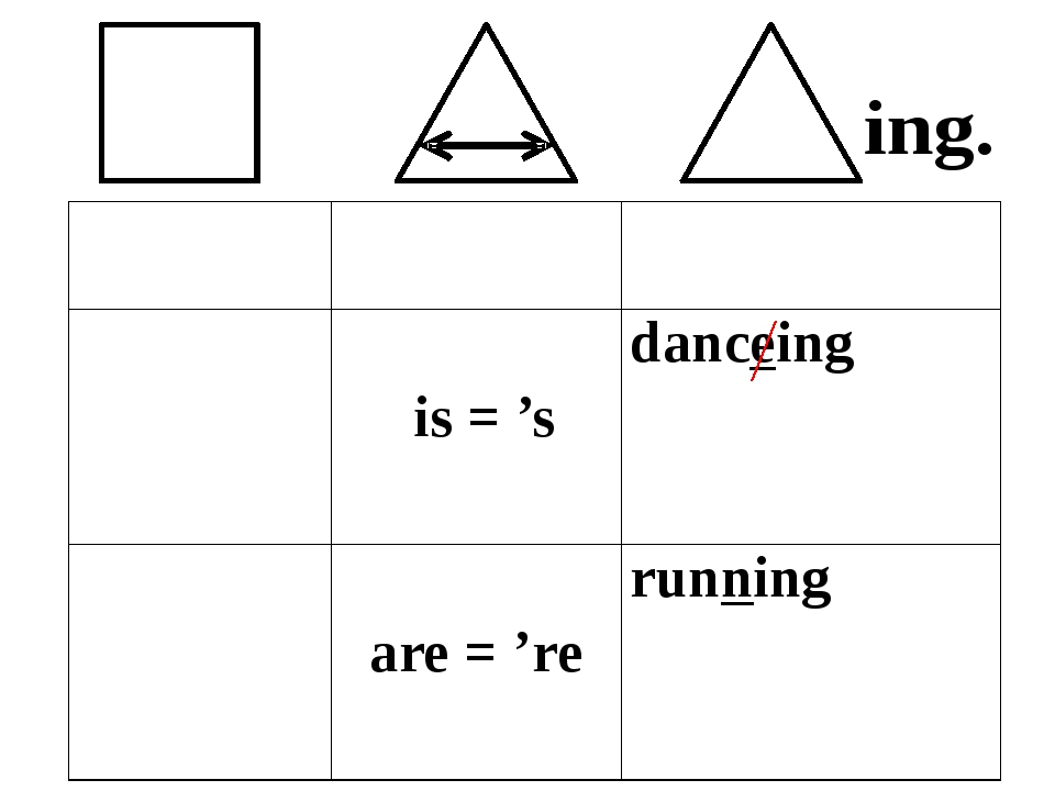 I am='m playing He She It  is='s danceing You We They  are='re running