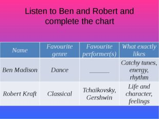 Listen to Ben and Robert and complete the chart Name Favouritegenre Favourite