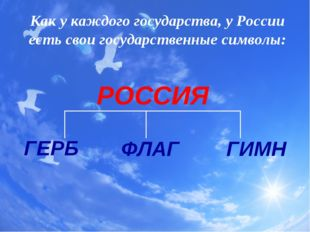 Как у каждого государства, у России есть свои государственные символы: ГЕРБ Ф