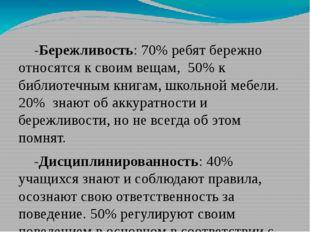 -Бережливость: 70% ребят бережно относятся к своим вещам, 50% к библиотечным