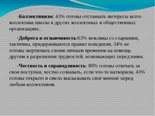 -Коллективизм: 43% готовы отстаивать интересы всего коллектива школы в други