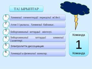 ТАҚЫРЫПТАР Химиялық элементтердің периодтық жүйесі. 1. 2. 3. 4. 5. 6. Команда