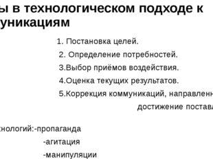 Этапы в технологическом подходе к коммуникациям 1. Постановка целей. 2. Опред